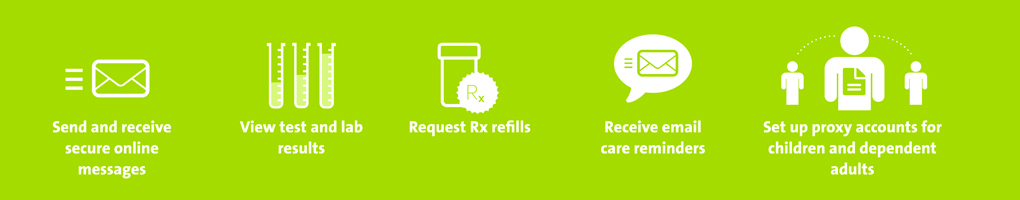 Send/Receive Secure Messages, Review Results, Request Rx Refills, Receive Email Reminders, Set Up Proxy Accounts
